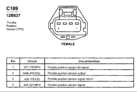 4 wire throttle position sensor diagram wiring diagram structure 4 wire throttle position sensor diagram wiring diagram list 4 pin sensor wiring wiring diagram used