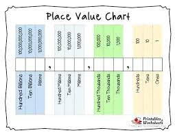 Place Value Chart Math A Place Value Chart For Decimals