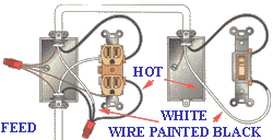 wiring a switch to an outlet diagram wiring diagram and top of the line kitchen liances light switch outlet wiring