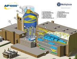 Pwr Nuclear Power Plant Design Ap 1000 Steam Generator Nuclear Power Water Tank
