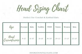 Baby Head Size Chart Inches Head Sizing Chart Crochet Knitting Crocheting Knit