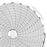 Honeywell Circular Chart Paper Usabluebook Honeywell Circular Chart Paper 24hr 10 Quot