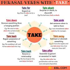 60 Useful Phrasal Verbs With Take With Meaning And Examples 7 E S L