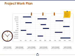 work plan examples project work plan ppt presentation examples powerpoint