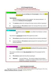 cpr paragraph and essay structure les engels schrijven  structuring an essay essay structure worksheet
