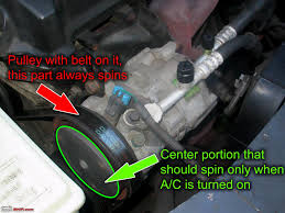 car air conditioning compressor. understanding car air-conditioners-how-compressor-clutch-work-together. air conditioning compressor h