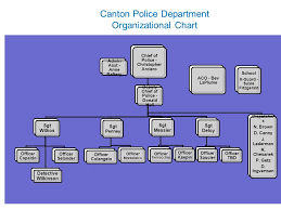 Dallas Police Organizational Chart Canton Police Department Ppt Video Online Download