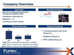 Company Overview Slides Slides Presented At Conference