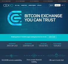 Image result for cex io on purchase limitation