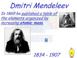 The History of the Modern Periodic Table. During the nineteenth ...
