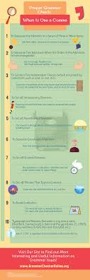 When To Use A Comma A Quick Guide Grammar Checker Online