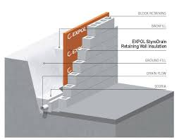Small Picture Reinforced Concrete Wall Design Exampleconcrete walls design