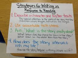 best literary essay images teaching handwriting  strategies for writing about reading chart writer s workshop lucy calkins literary essays unit