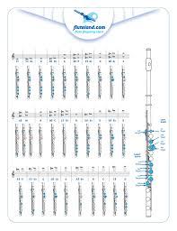 Flute Finger Chart Free Sample Flute Fingering Chart Free Download