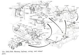mustang wiring diagram image wiring diagram 1966 mustang wiring diagram all wiring diagrams on 1968 mustang wiring diagram