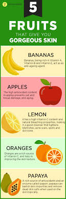 76 Paradigmatic Diet Chart For Glowing Skin