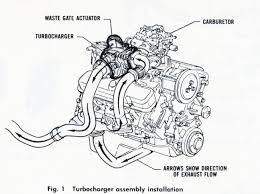 79 Camaro Fuse Block Wiring Diagram