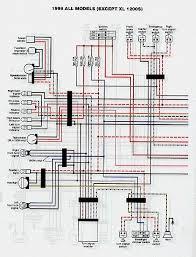 harley sportster wiring diagram 2002 sportster wiring diagram Harley Davidson Wiring Diagram 1986 harley sportster 883 wiring diagram harley printable & free harley sportster wiring diagram 2005 883 harley davidson wiring diagrams free