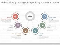 Sample Marketing Plan Powerpoint B2b Marketing Strategy Sample Diagram Ppt Example
