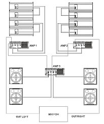 beta three tla<br ><span> two way line array speaker< span> connection example ap 4u and am 4u
