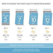 Gravity Blanket Size Chart Premium Weighted Blankets