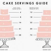 Wilton Wedding Cake Serving Size Chart Delicious Cake Recipe