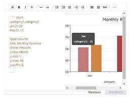 Tui Chart Extensible Wysiwyg Markdown Editor For Jquery Tui Editor