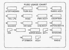 94 camaro fuse box simple wiring diagram 94 camaro 3 4 fuse box diagram wiring diagram data 94 camaro fuse box diagram 1994