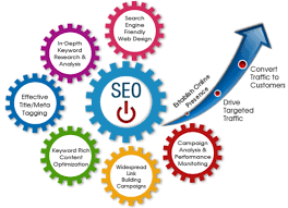 Cheap SEO Services in Lahore - Monthly Affordable Package