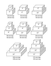 Wedding Cake Tier Size Chart Cakes To Remember Cake Serving Size Charts