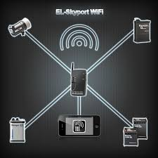 control lighting with iphone. Brilliant Lighting Elinchrom WiFi Will WiFicontrolled Studio Lighting  Intended Control Lighting With Iphone O