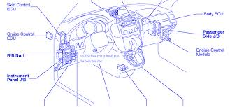 toyota solara fuse box wiring diagrams