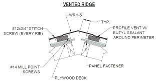 how to down corrugated metal roofing installation details for standing seam metal roofing