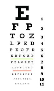 20 20 Vision Chart Pin On Health
