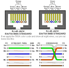 similiar phone block wiring colors keywords telephone block 66 wiring diagram telephone get image about