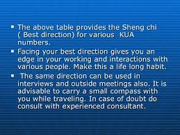 feng shui office direction. 12. Feng Shui Office Direction