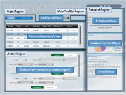 Composing The User Interface Using The Prism Library For Wpf Prism