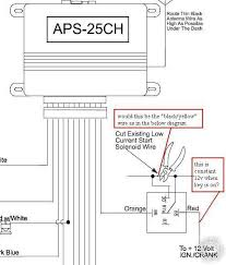 audiovox alarm wiring diagram audiovox wiring diagrams audiovox car alarm wiring diagram solidfonts