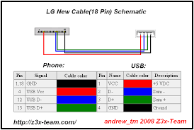 usb cord wire diagram usb image wiring diagram ipod touch usb cable wiring diagram jodebal com on usb cord wire diagram