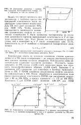 Контрольный опыт Большая Энциклопедия Нефти и Газа статья  37