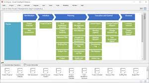 Task Management Chart Project Management Software Actionable Process Map