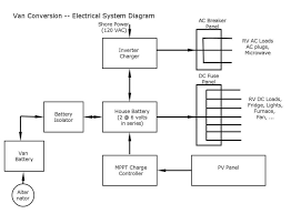 install electrical build a green rv rv battery isolator wiring at Motorhome Battery Wiring Diagram Two