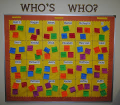 view this image bulletin board ideas