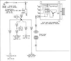 wiring diagram for a 94 jeep wrangler wiring image 1994 jeep wrangler charging system wiring diagram 1994 home on wiring diagram for a 94 jeep