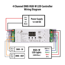 6 way trailer plug wiring diagram dmx decoder wiring diagram 6 pin 6 way trailer plug wiring diagram dmx decoder wiring diagram 6 pin residential electrical symbols