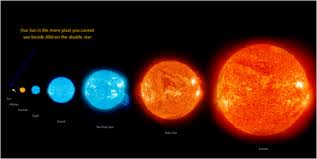Sun Size Chart Size Chart Showing Our Sun Far Left Compared To Larger