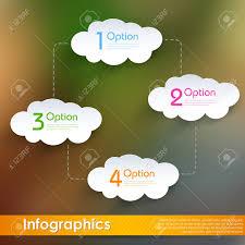 Chart On Cloud Computing Illustration Of Infographic Chart Of Cloud Computing