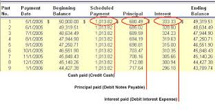 Principal Payment Calculation Liabilities Wyzant Resources