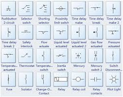 types of electrical schematic symbols explanation at a glance switches 2