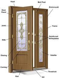 door jamb diagram. Designs Door Jamb Diagram